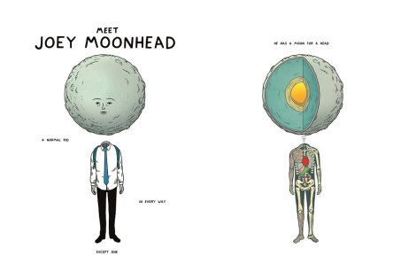 Joey-Moonhead-Anatomy